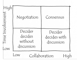 DecisionMechanisms