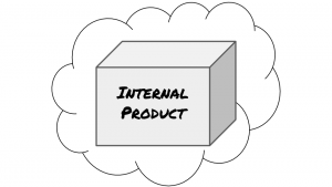 Internal Product